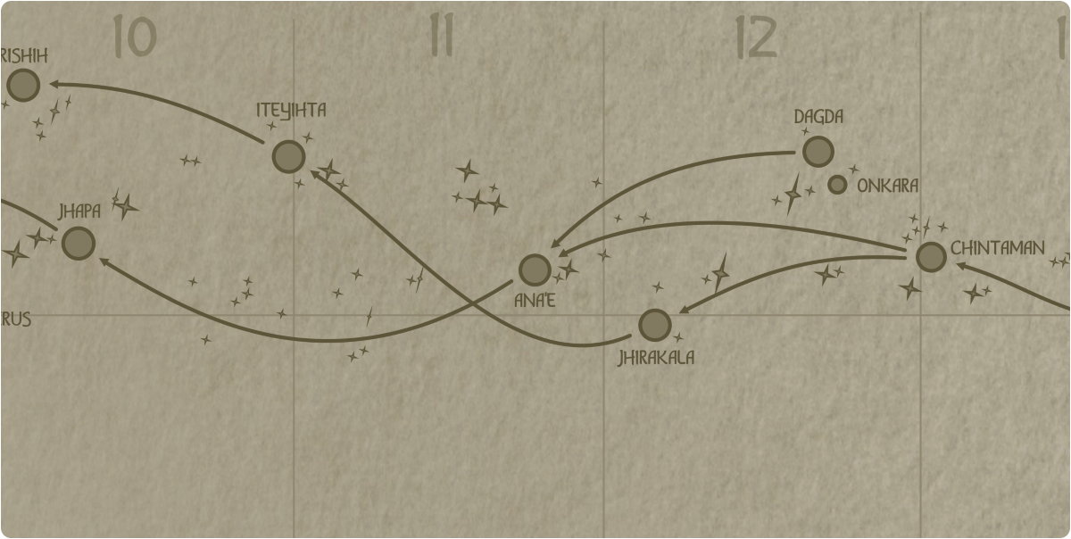 A paper map of the region surrounding the Ana'e star system