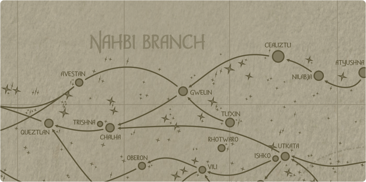 A paper map of the region surrounding the Gwelin star system