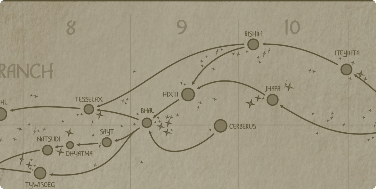 A paper map of the region surrounding the Hixti star system