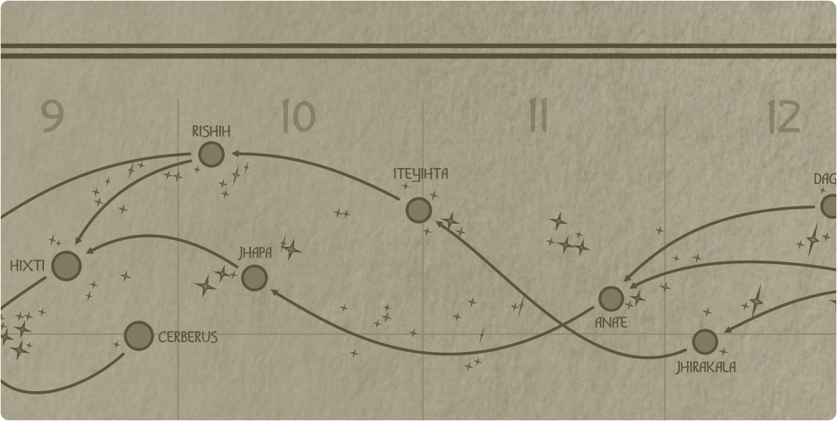 A paper map of the region surrounding the Iteyihta star system