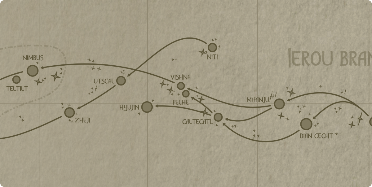 A paper map of the region surrounding the Pelhe star system