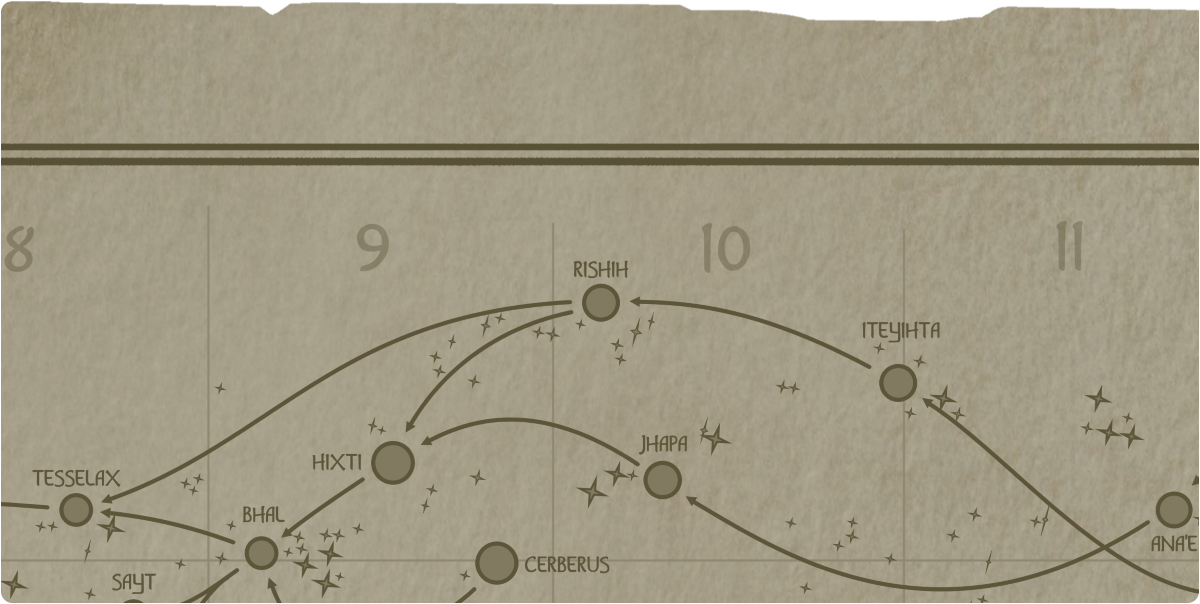 A paper map of the region surrounding the Rishih star system