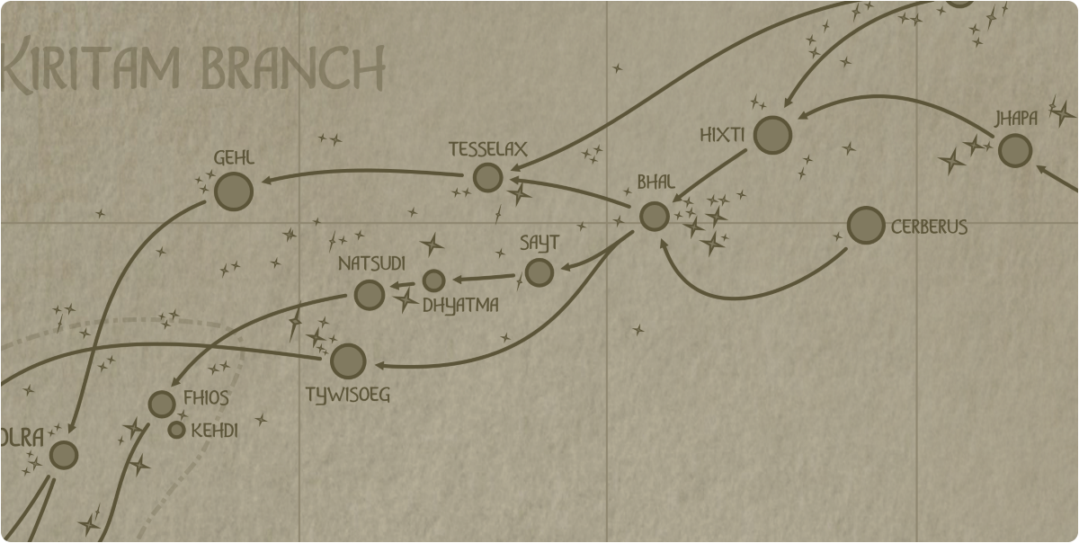 A paper map of the region surrounding the Sayt star system