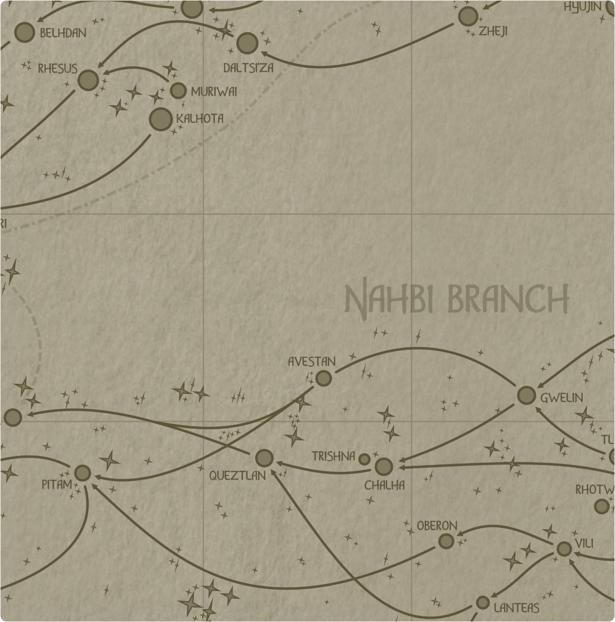A paper map of galactic Sector E10