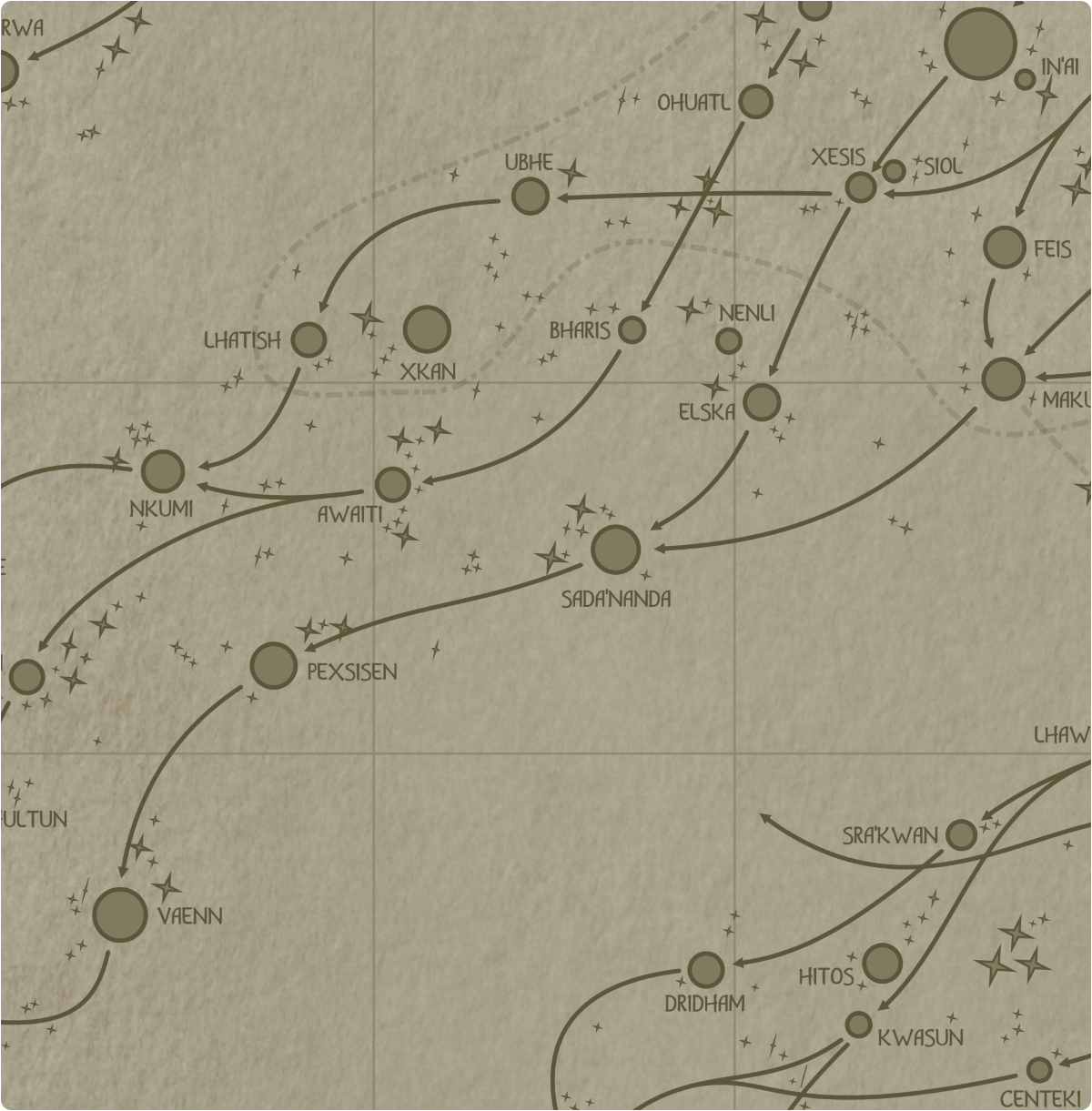A paper map of galactic Sector E7