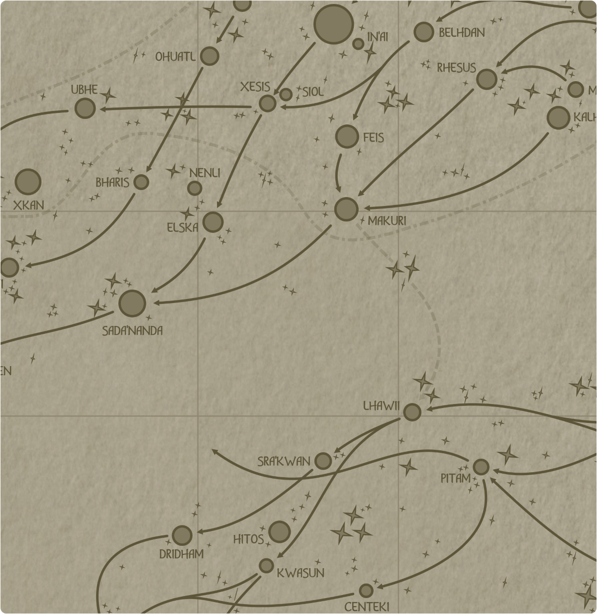A paper map of galactic Sector E8