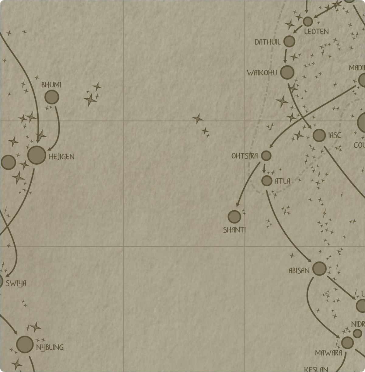 A paper map of galactic Sector H3