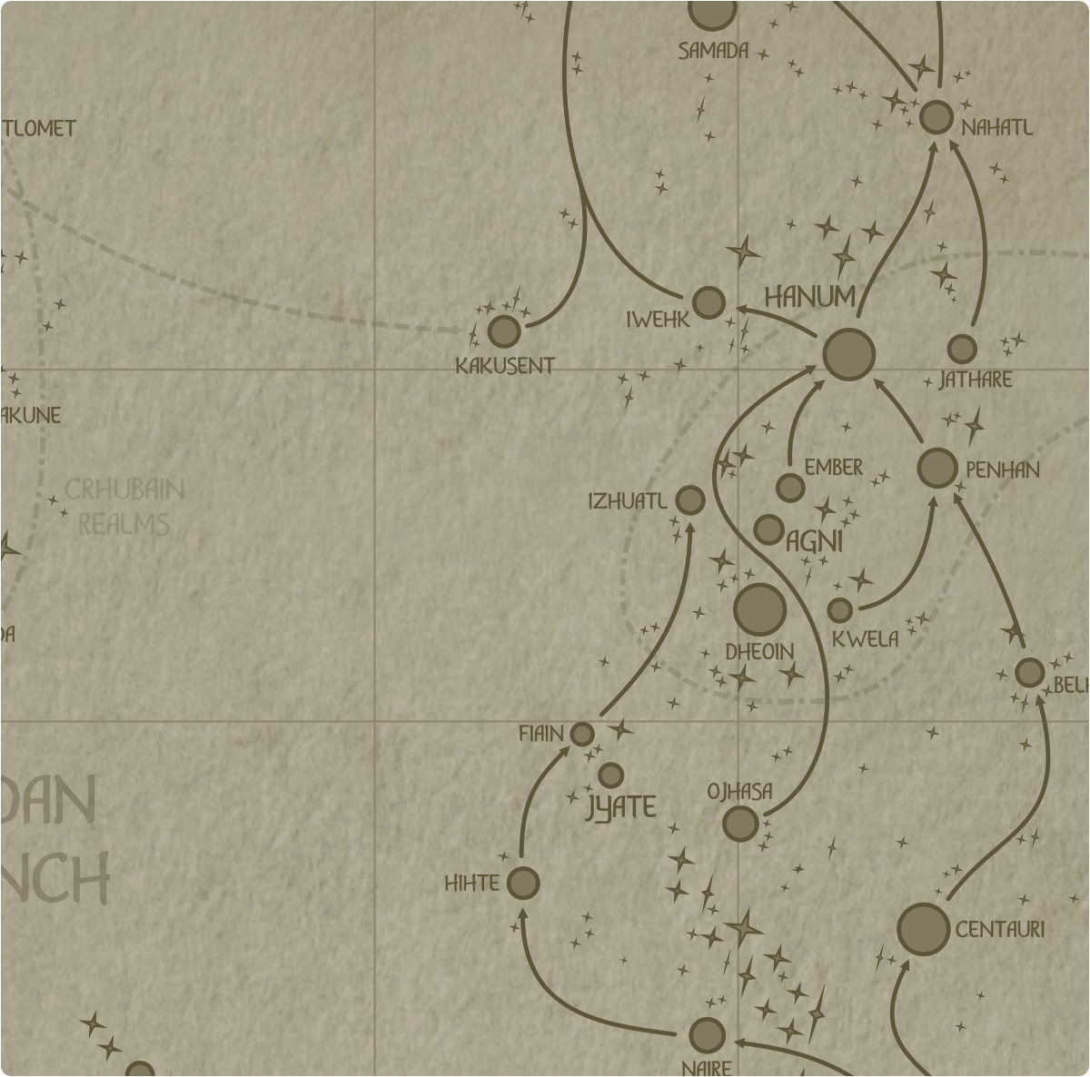 A paper map of galactic Sector J14