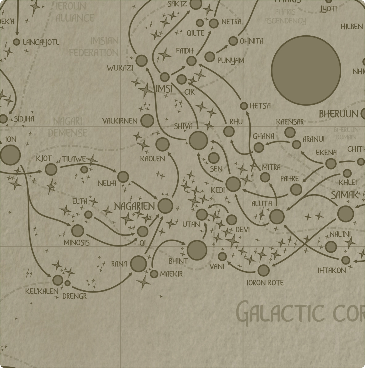 A paper map of galactic Sector J8