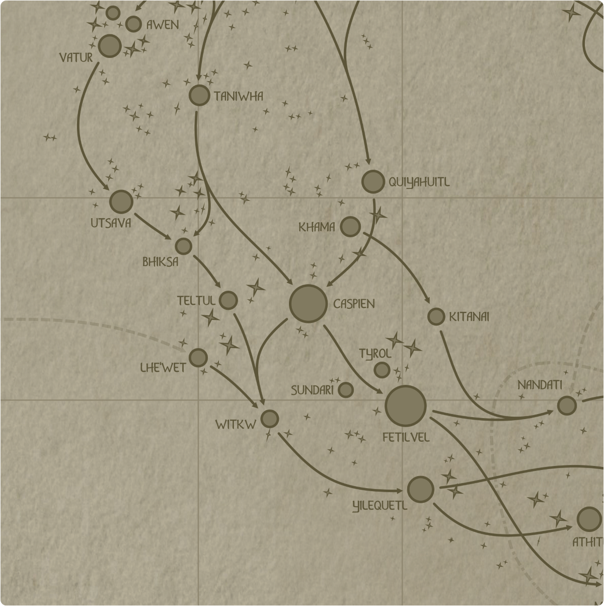 A paper map of galactic Sector K5