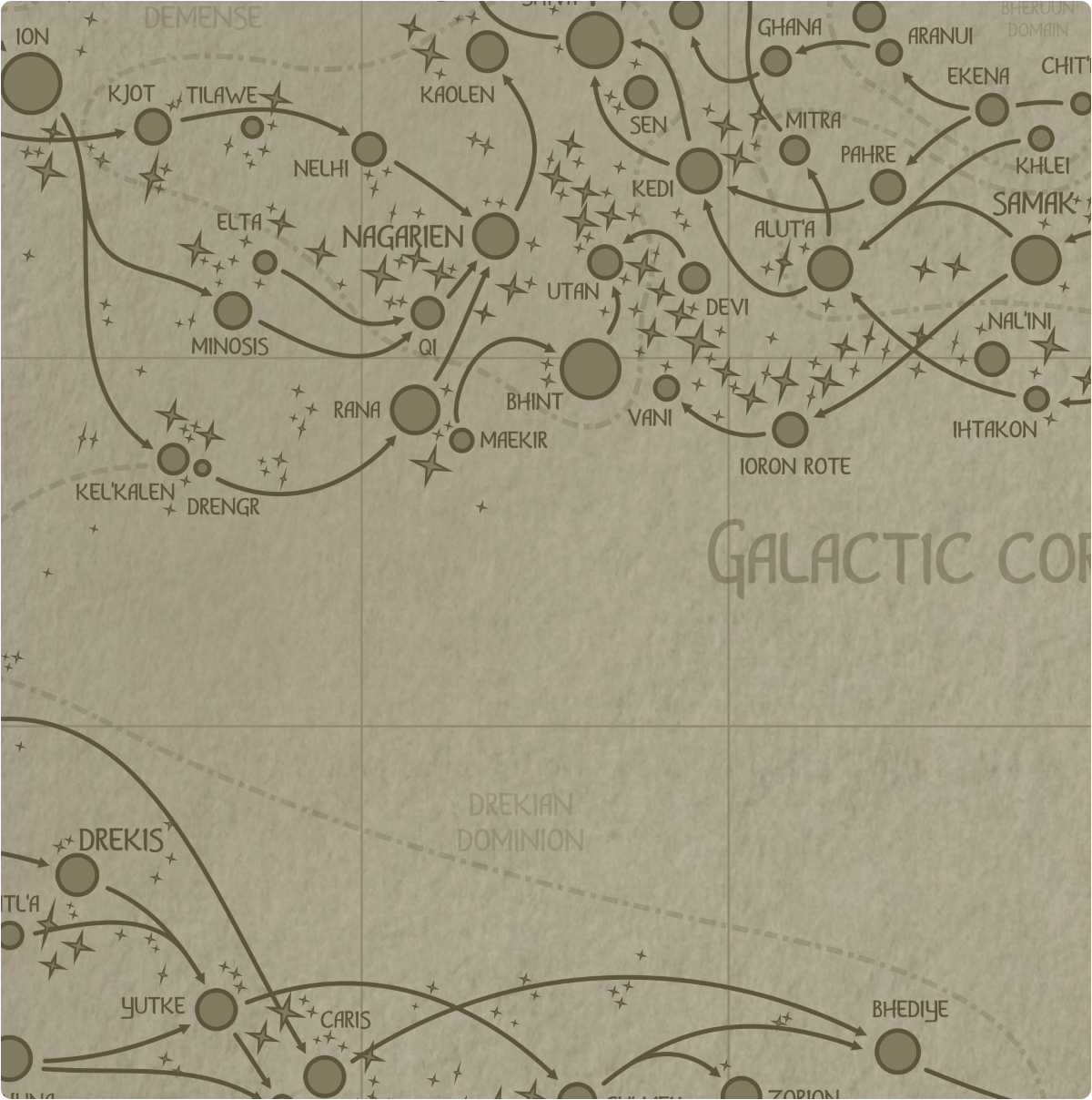 A paper map of galactic Sector K8