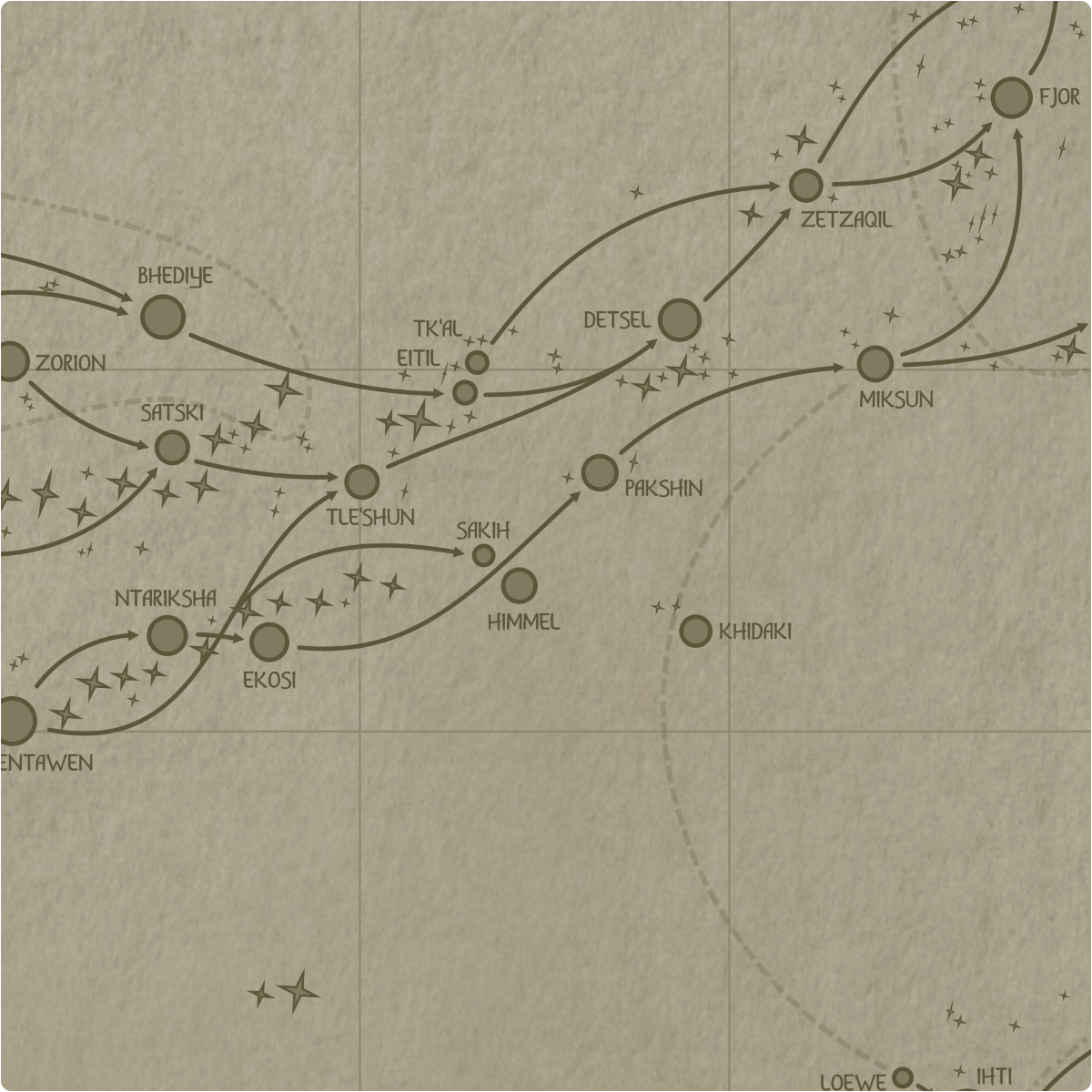 A paper map of galactic Sector M10