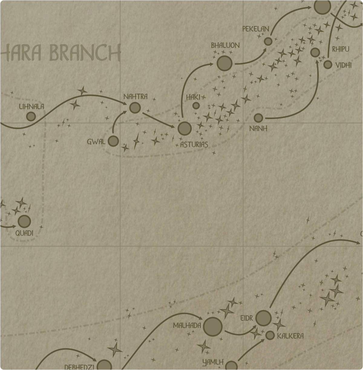 A paper map of galactic Sector P10